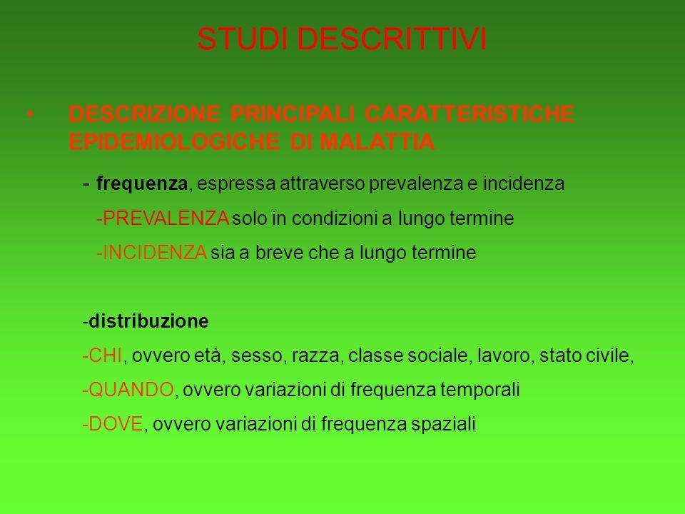 STUDI DESCRITTIVI DESCRIZIONE PRINCIPALI CARATTERISTICHE EPIDEMIOLOGICHE DI MALATTIA. frequenza, espressa attraverso prevalenza e incidenza.