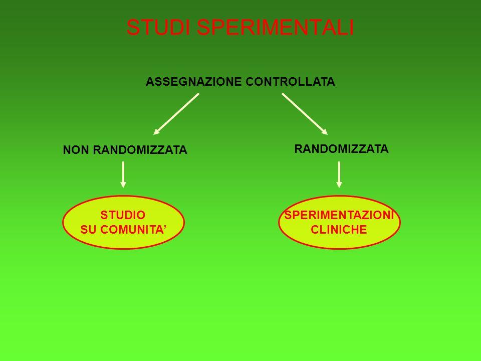 ASSEGNAZIONE CONTROLLATA