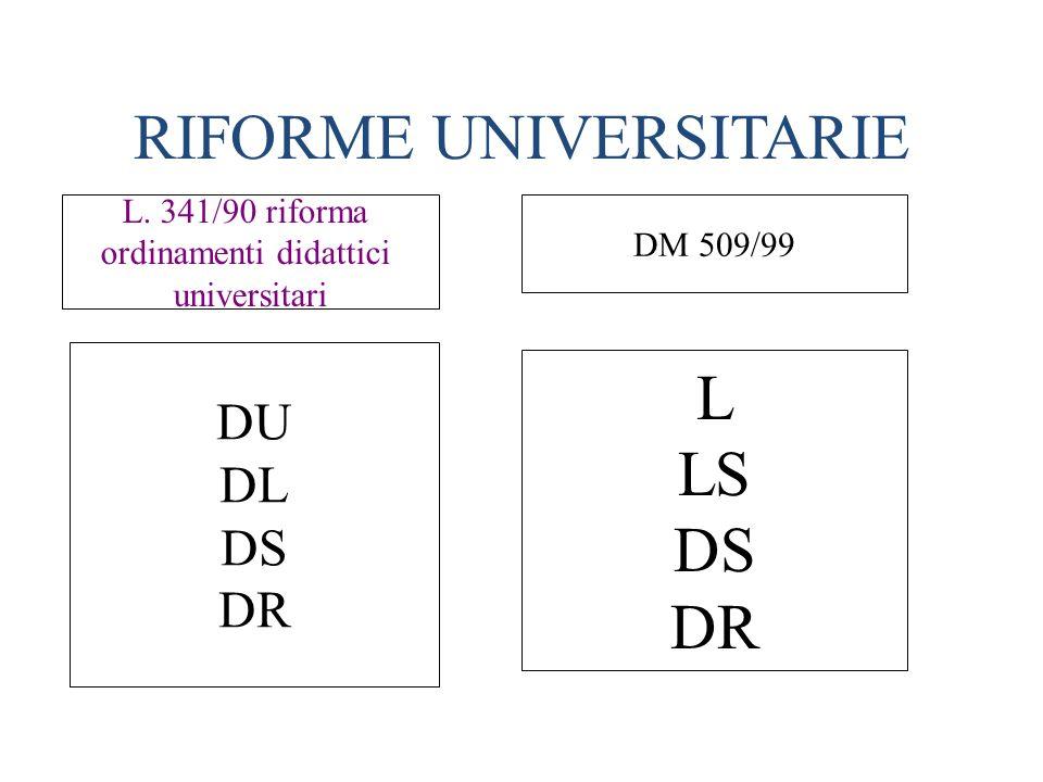 RIFORME UNIVERSITARIE