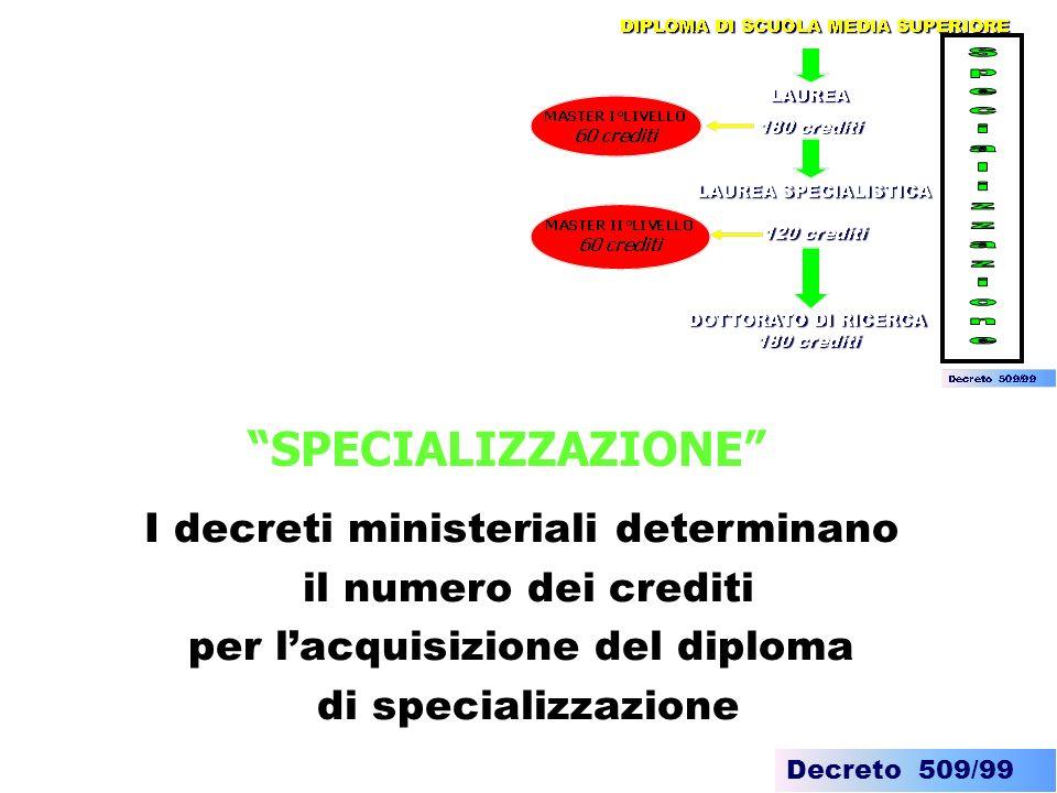 SPECIALIZZAZIONE I decreti ministeriali determinano