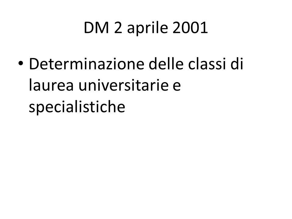 DM 2 aprile 2001 Determinazione delle classi di laurea universitarie e specialistiche