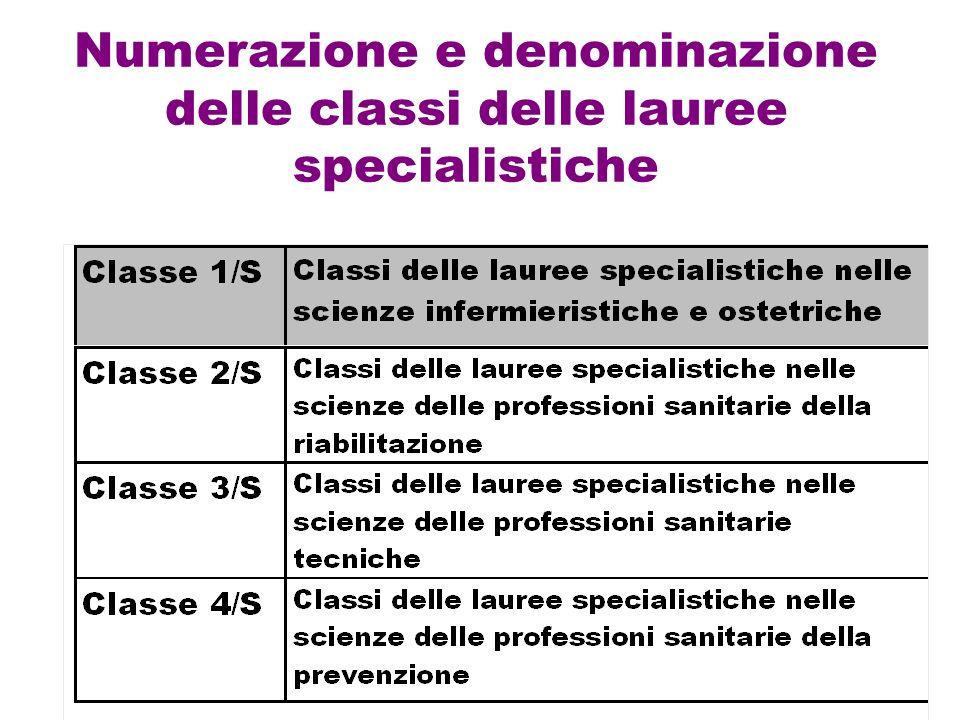 Numerazione e denominazione delle classi delle lauree specialistiche