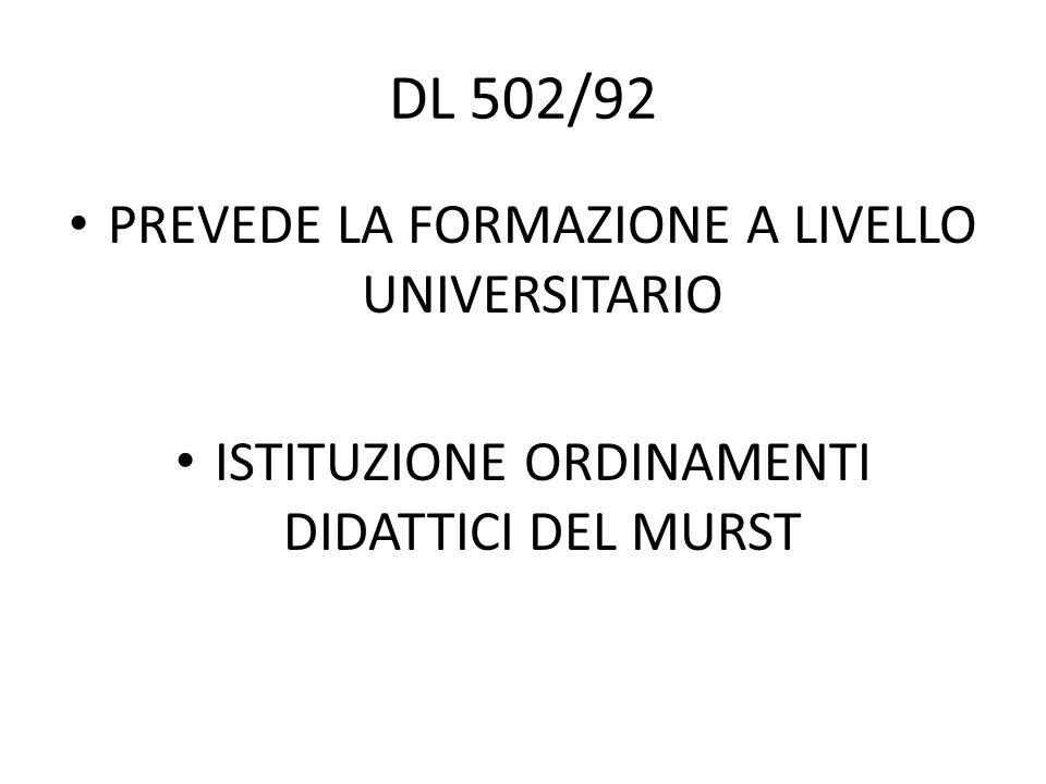 DL 502/92 PREVEDE LA FORMAZIONE A LIVELLO UNIVERSITARIO
