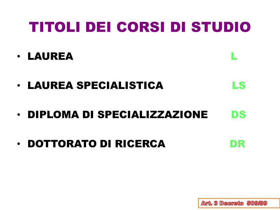 TITOLI DEI CORSI DI STUDIO