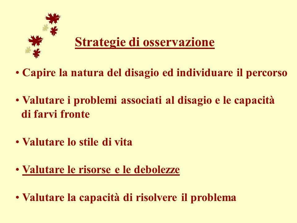 Strategie di osservazione