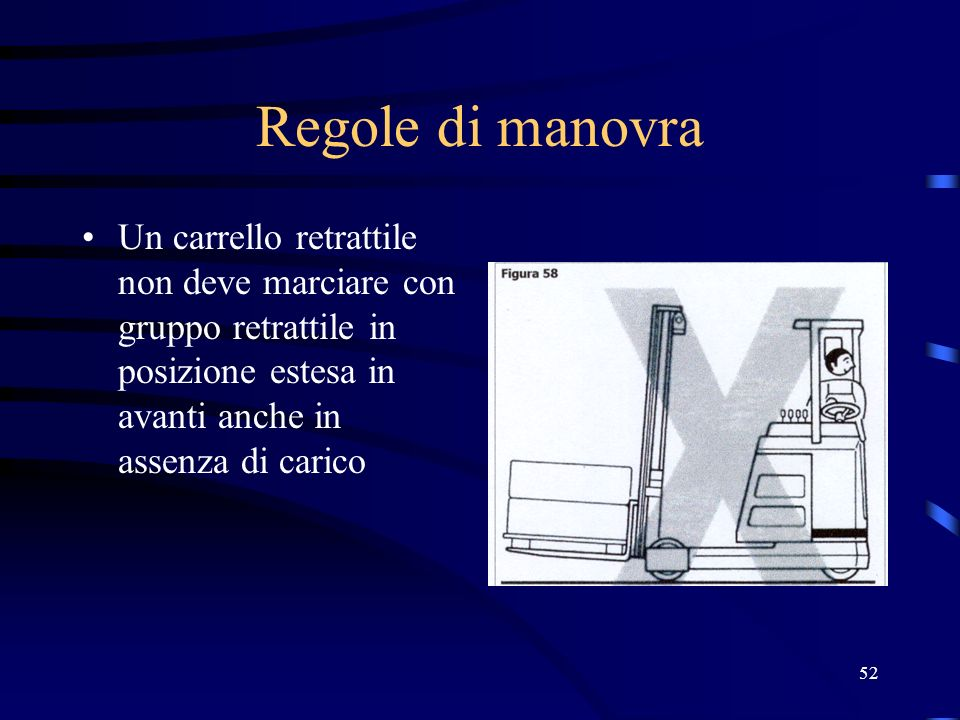 Regole di manovra Un carrello retrattile non deve marciare con gruppo retrattile in posizione estesa in avanti anche in assenza di carico.