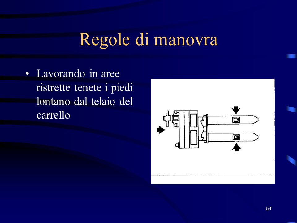 Regole di manovra Lavorando in aree ristrette tenete i piedi lontano dal telaio del carrello