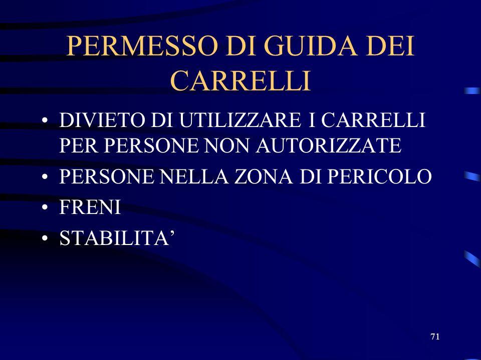 PERMESSO DI GUIDA DEI CARRELLI