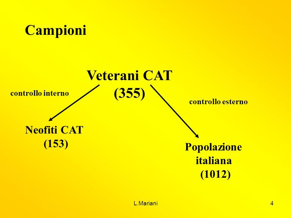 Campioni Veterani CAT (355) Neofiti CAT (153) Popolazione italiana