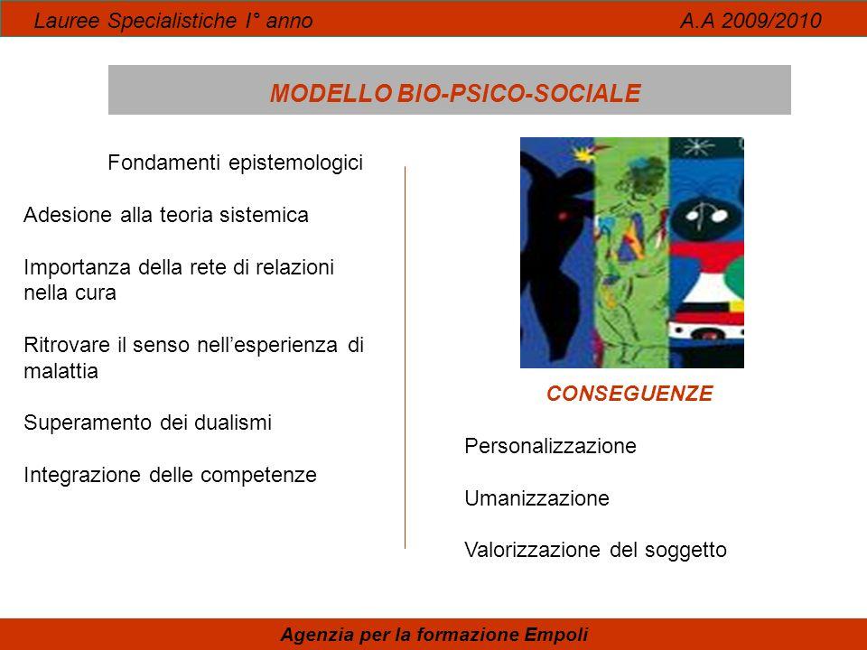MODELLO BIO-PSICO-SOCIALE Agenzia per la formazione Empoli