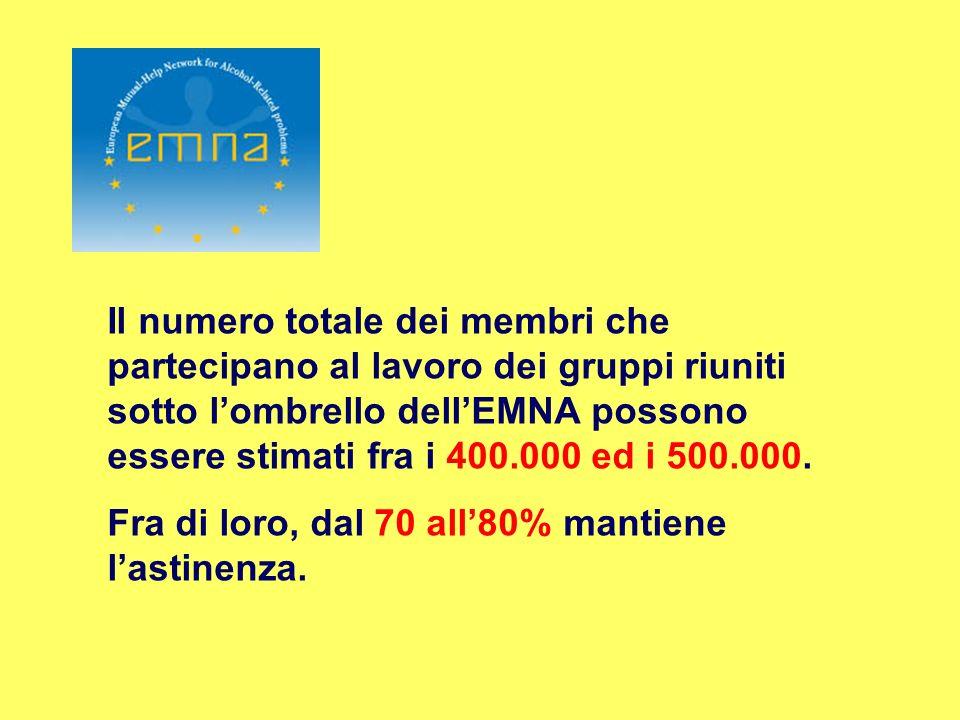 Il numero totale dei membri che partecipano al lavoro dei gruppi riuniti sotto l'ombrello dell'EMNA possono essere stimati fra i 400.000 ed i 500.000.