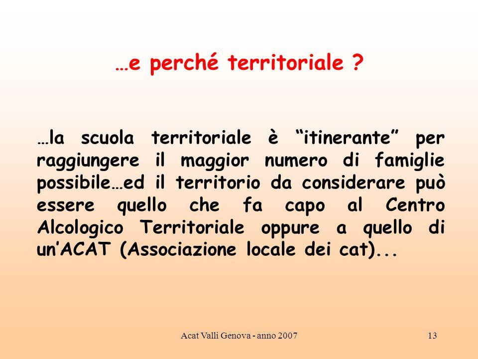…e perché territoriale