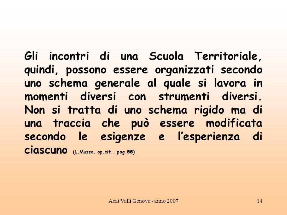 Acat Valli Genova - anno 2007