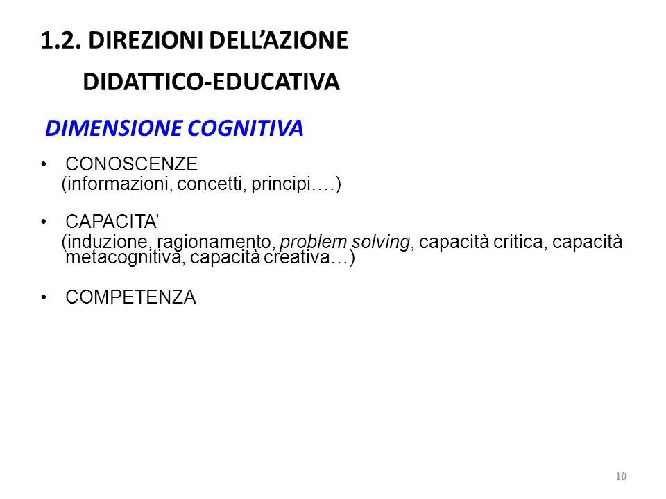 1.2. DIREZIONI DELL'AZIONE DIDATTICO-EDUCATIVA