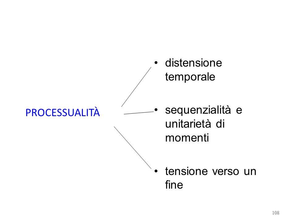 PROCESSUALITÀ distensione temporale sequenzialità e unitarietà di momenti tensione verso un fine