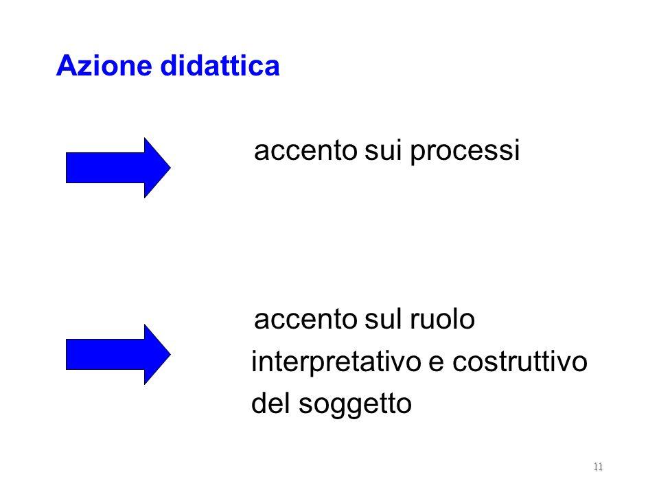 Azione didattica accento sui processi accento sul ruolo interpretativo e costruttivo del soggetto