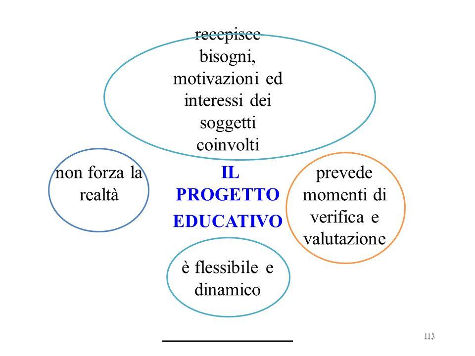 recepisce bisogni, motivazioni ed interessi dei soggetti coinvolti