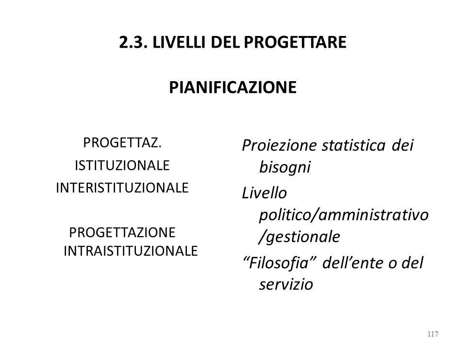 2.3. LIVELLI DEL PROGETTARE PIANIFICAZIONE
