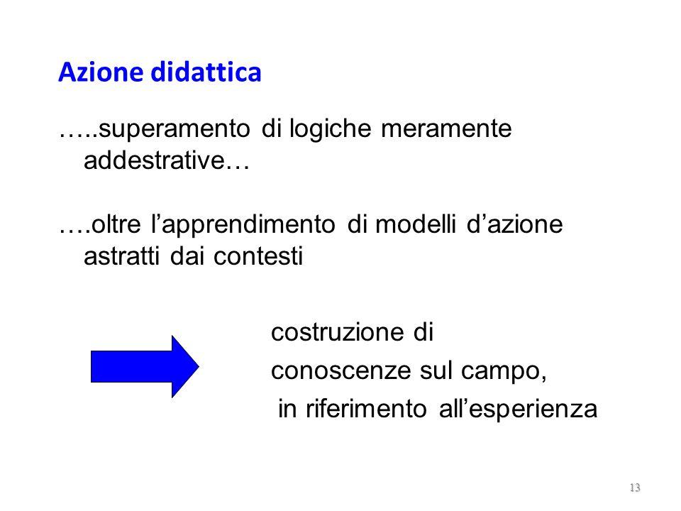 Azione didattica