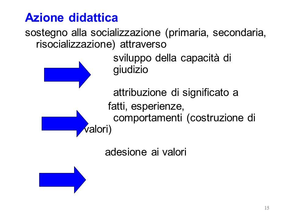 Azione didattica sostegno alla socializzazione (primaria, secondaria, risocializzazione) attraverso.