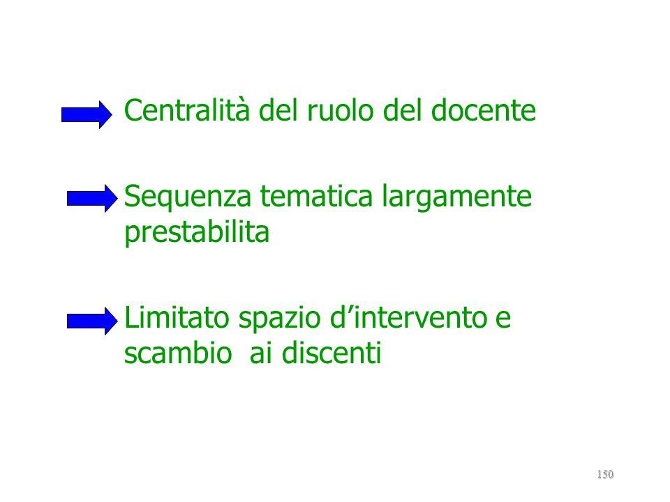 Centralità del ruolo del docente