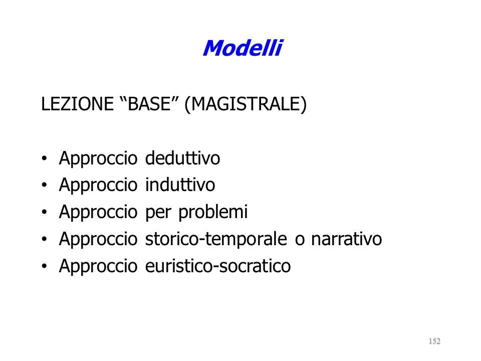 Modelli LEZIONE BASE (MAGISTRALE) Approccio deduttivo