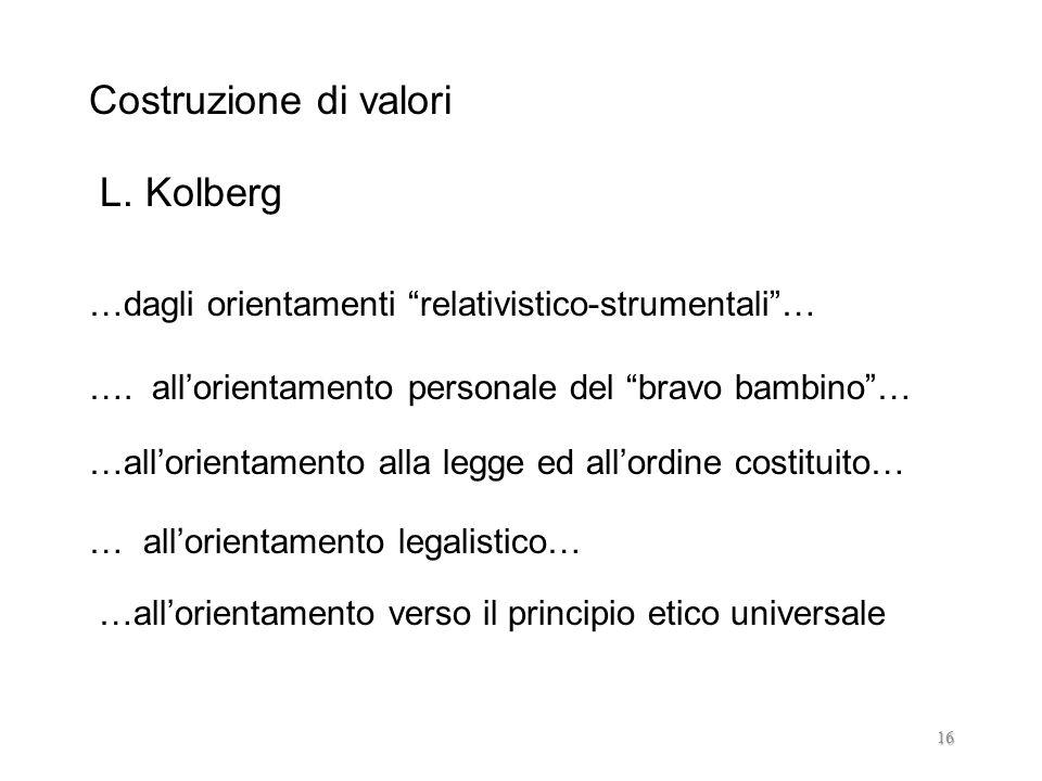 Costruzione di valori L. Kolberg