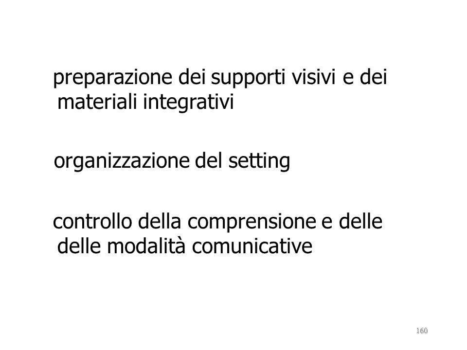preparazione dei supporti visivi e dei materiali integrativi organizzazione del setting controllo della comprensione e delle delle modalità comunicative