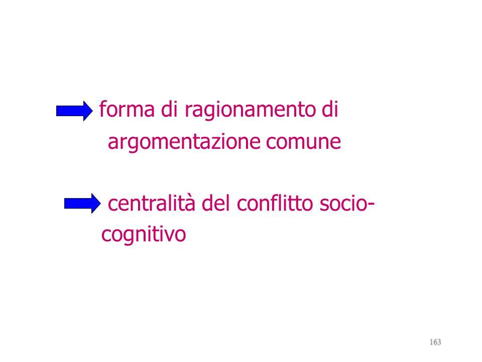 forma di ragionamento di argomentazione comune centralità del conflitto socio- cognitivo