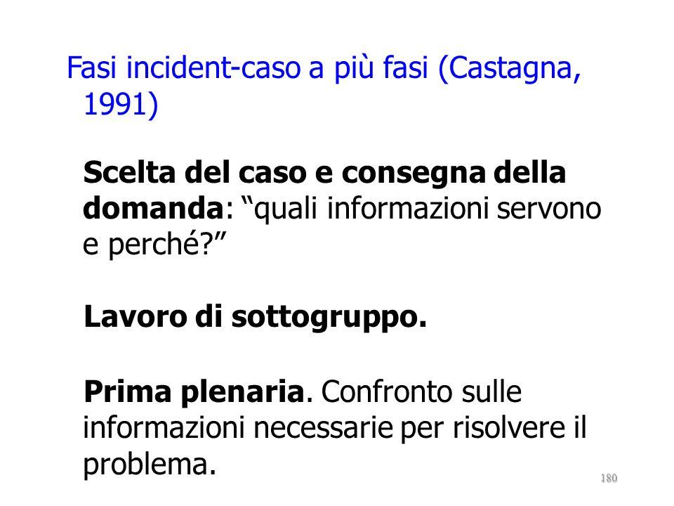 Fasi incident-caso a più fasi (Castagna, 1991) Scelta del caso e consegna della domanda: quali informazioni servono e perché Lavoro di sottogruppo.