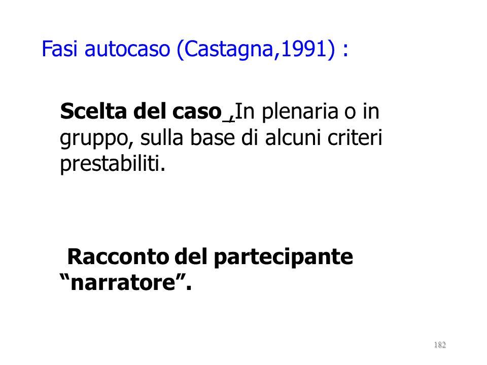 Fasi autocaso (Castagna,1991) : Scelta del caso ,In plenaria o in gruppo, sulla base di alcuni criteri prestabiliti.