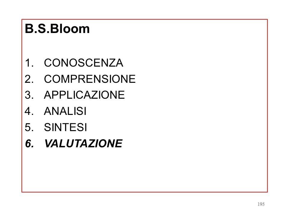 B.S.Bloom CONOSCENZA COMPRENSIONE APPLICAZIONE ANALISI SINTESI