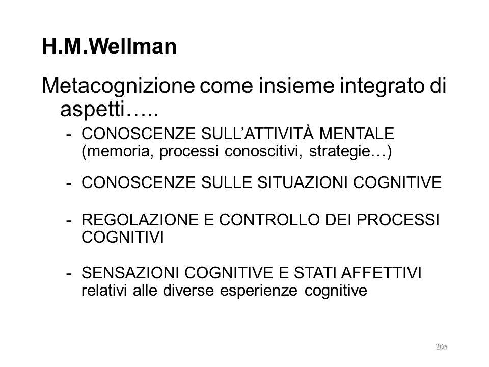 Metacognizione come insieme integrato di aspetti…..