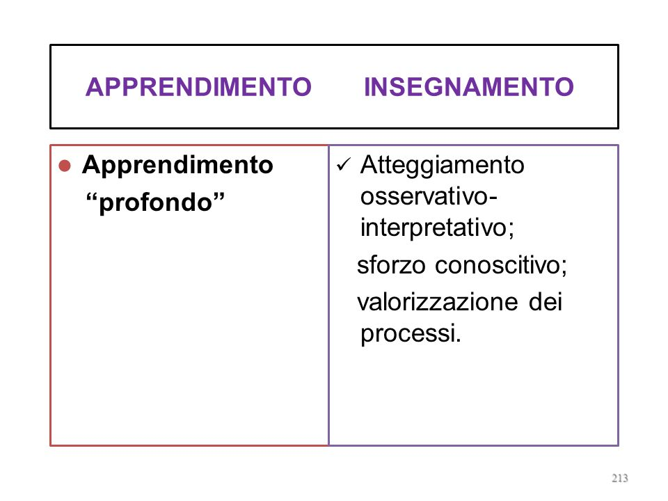Atteggiamento osservativo-interpretativo;