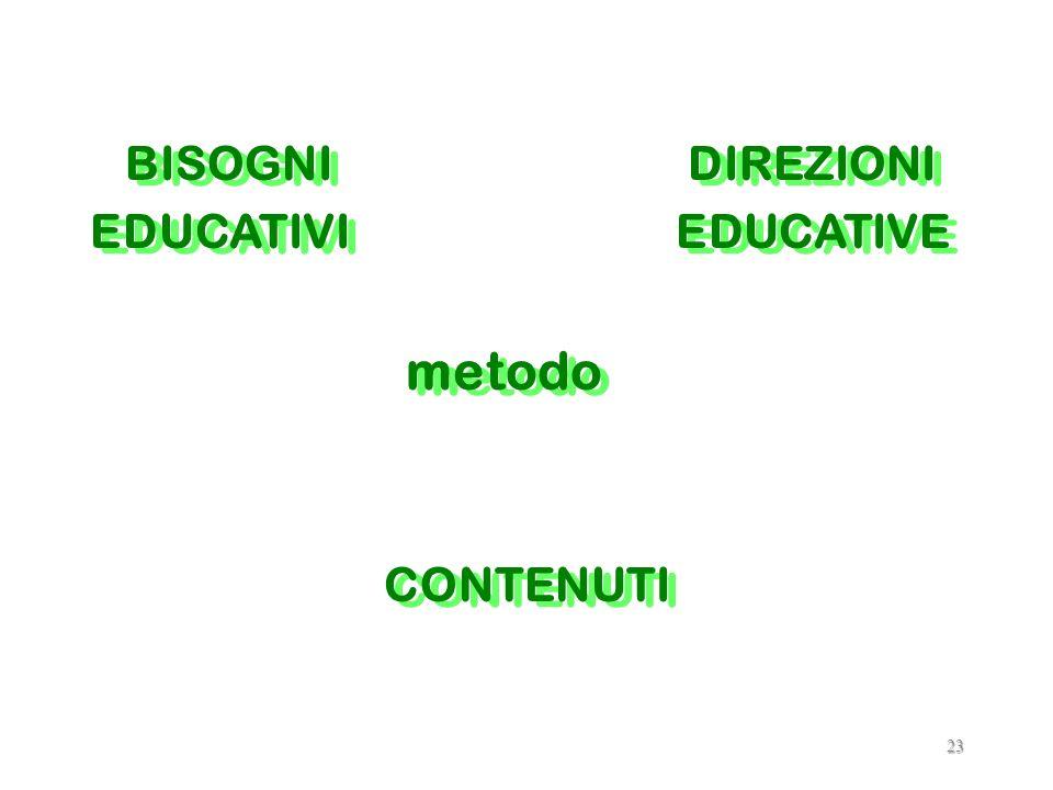 BISOGNI DIREZIONI EDUCATIVI EDUCATIVE metodo CONTENUTI