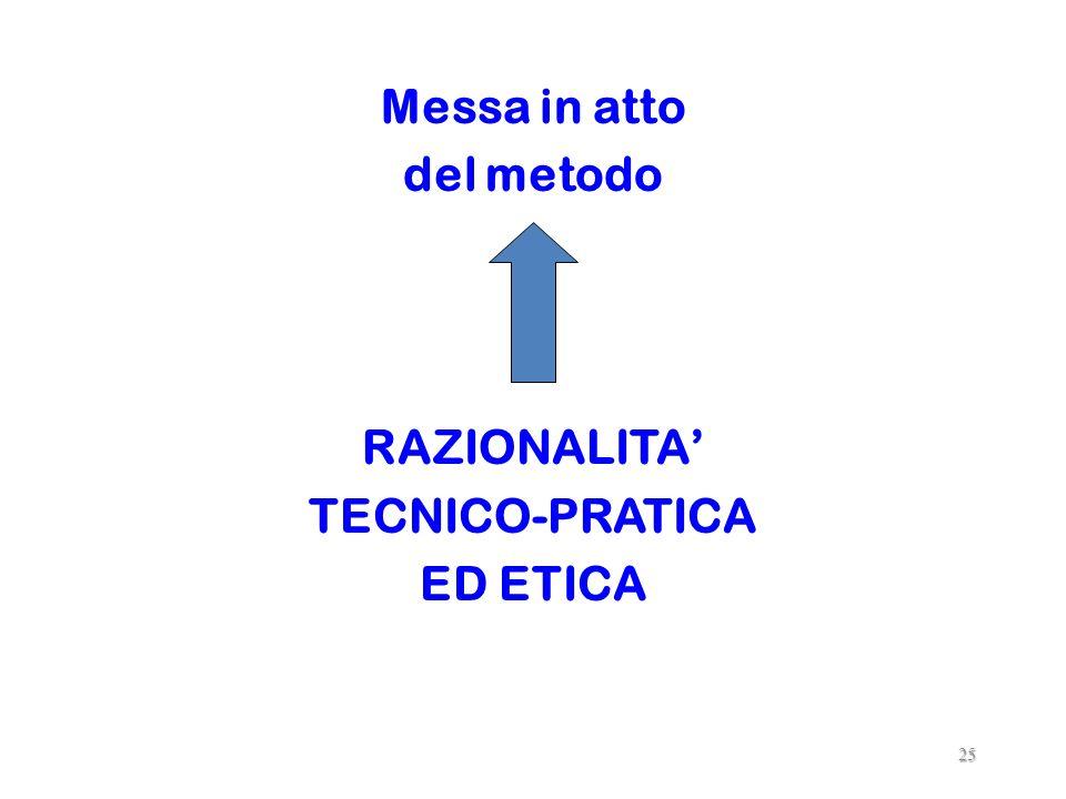Messa in atto del metodo RAZIONALITA' TECNICO-PRATICA ED ETICA
