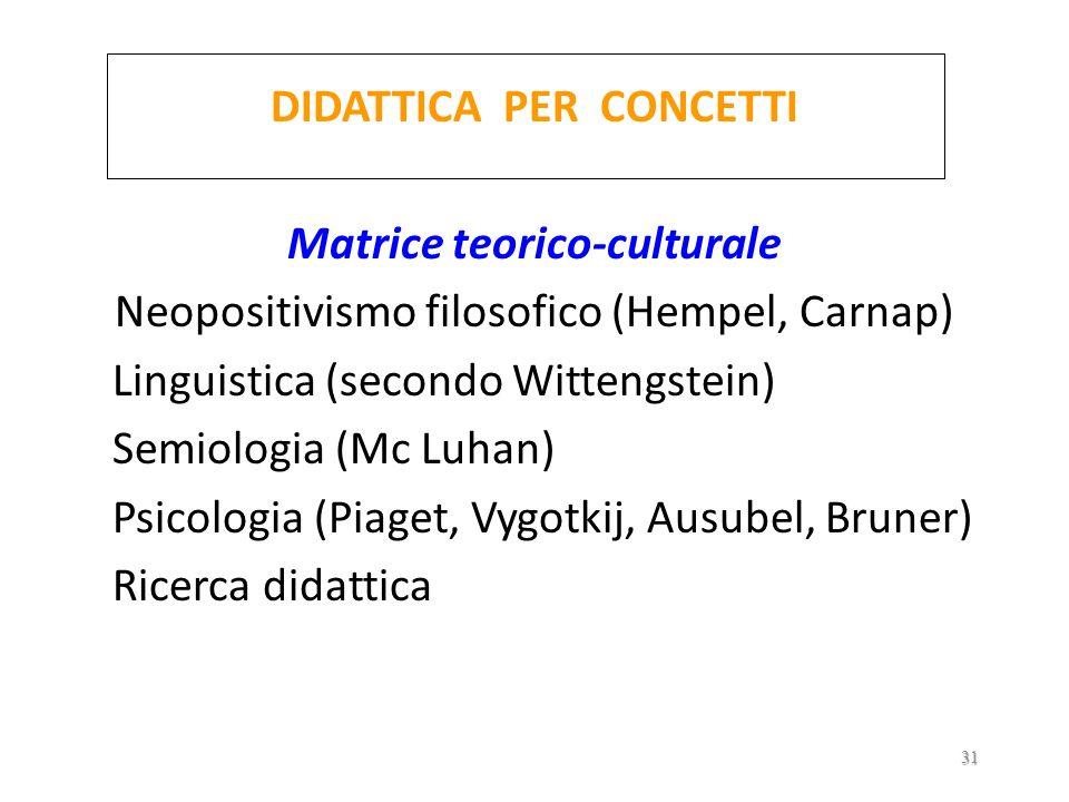 DIDATTICA PER CONCETTI Matrice teorico-culturale