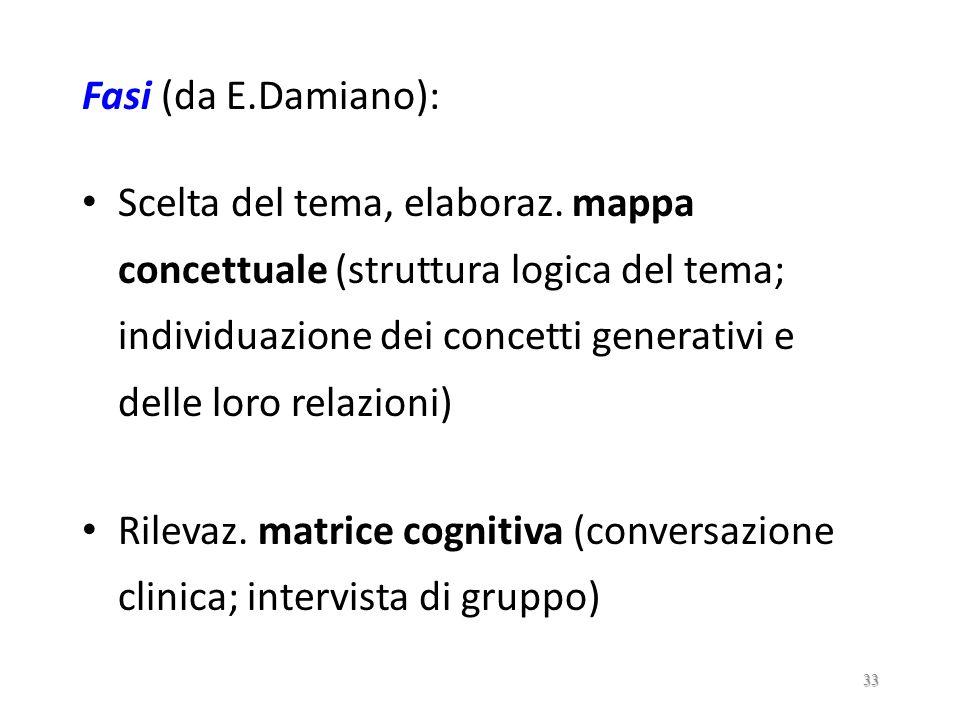 Fasi (da E.Damiano):