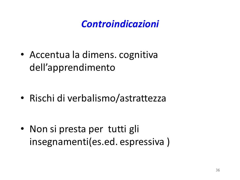 Controindicazioni Accentua la dimens. cognitiva dell'apprendimento. Rischi di verbalismo/astrattezza.