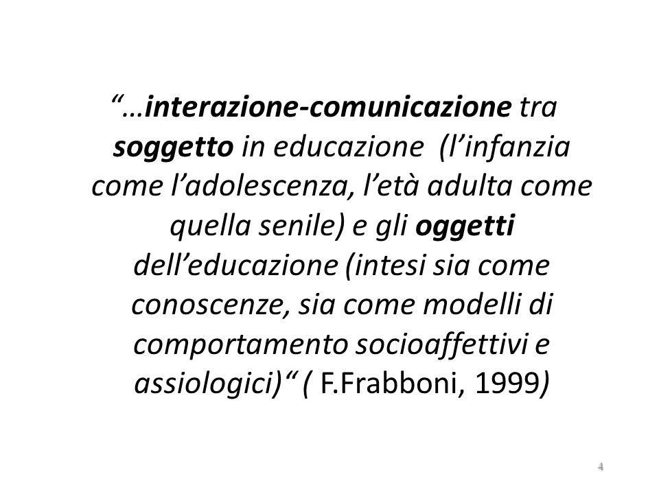 …interazione-comunicazione tra soggetto in educazione (l'infanzia come l'adolescenza, l'età adulta come quella senile) e gli oggetti dell'educazione (intesi sia come conoscenze, sia come modelli di comportamento socioaffettivi e assiologici) ( F.Frabboni, 1999)