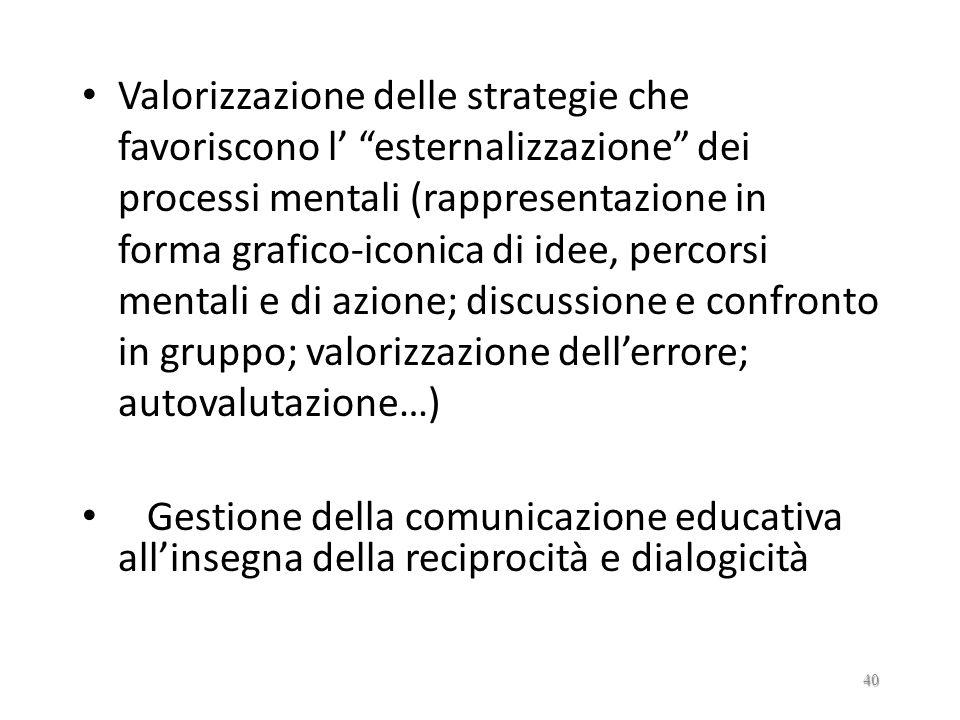Valorizzazione delle strategie che favoriscono l' esternalizzazione dei processi mentali (rappresentazione in forma grafico-iconica di idee, percorsi mentali e di azione; discussione e confronto in gruppo; valorizzazione dell'errore; autovalutazione…)