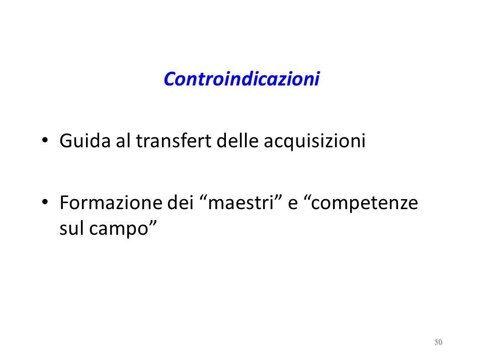 Controindicazioni Guida al transfert delle acquisizioni.