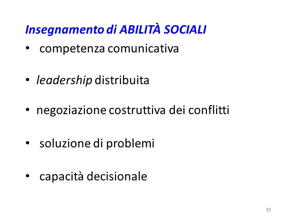 Insegnamento di ABILITÀ SOCIALI