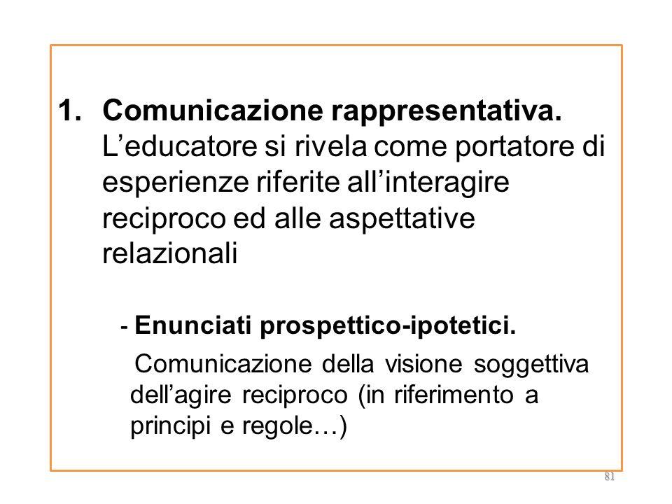 Comunicazione rappresentativa