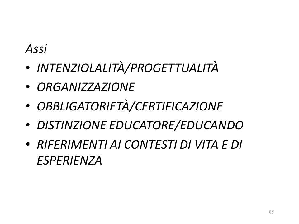 Assi INTENZIOLALITÀ/PROGETTUALITÀ. ORGANIZZAZIONE. OBBLIGATORIETÀ/CERTIFICAZIONE. DISTINZIONE EDUCATORE/EDUCANDO.