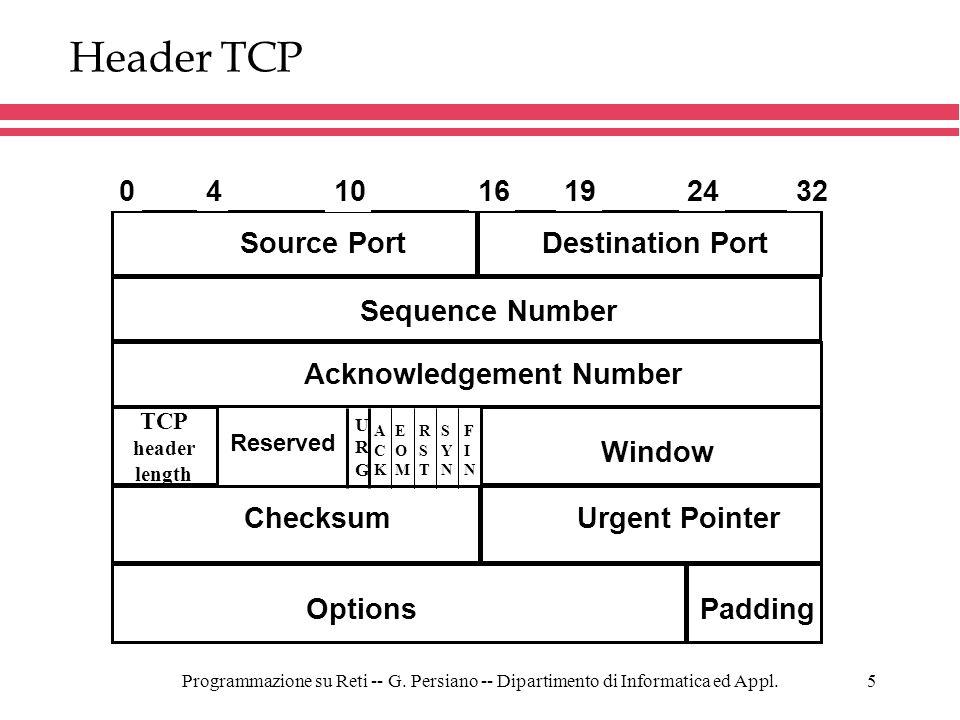 Header TCP 4 10 16 19 24 32 Source Port Destination Port