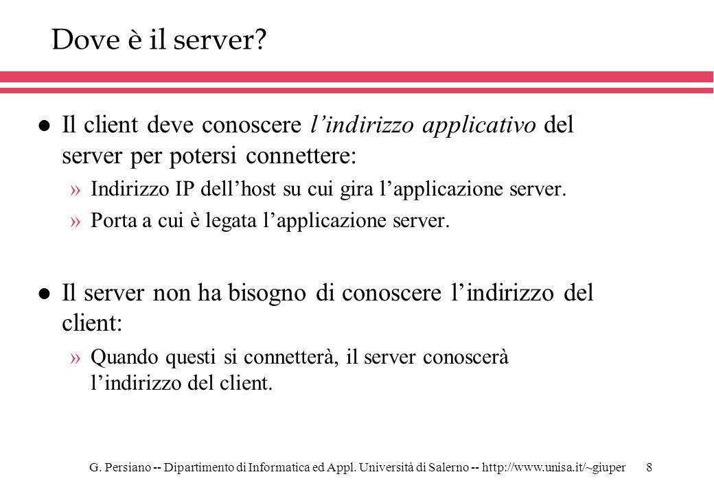 Dove è il server Il client deve conoscere l'indirizzo applicativo del server per potersi connettere: