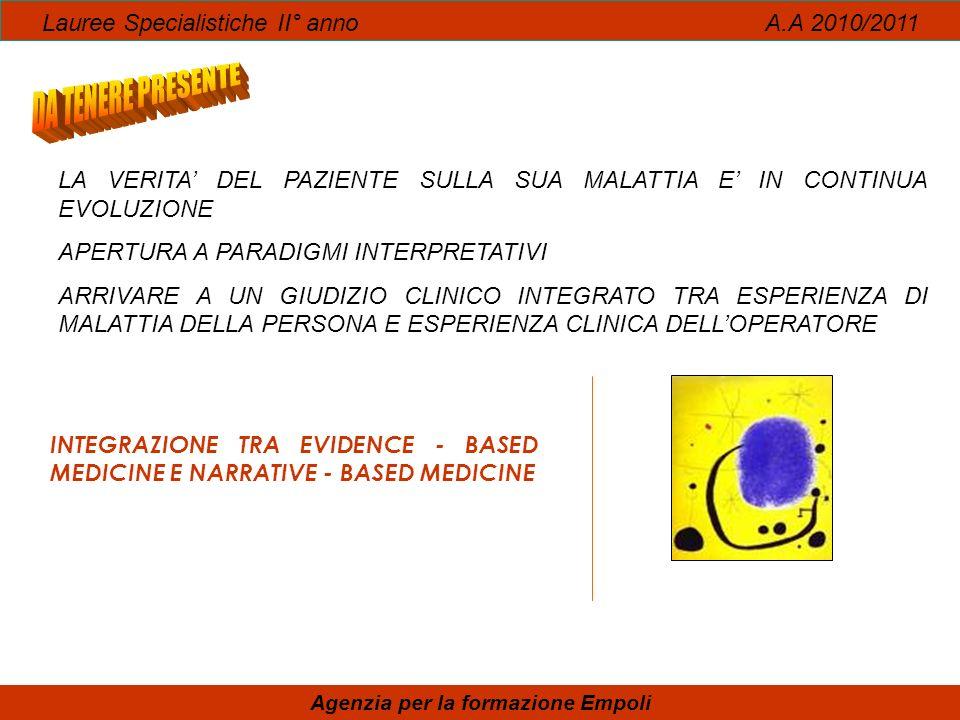 Agenzia per la formazione Empoli