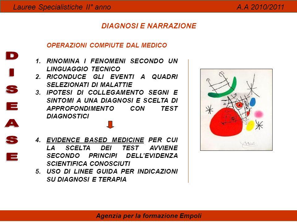 OPERAZIONI COMPIUTE DAL MEDICO Agenzia per la formazione Empoli