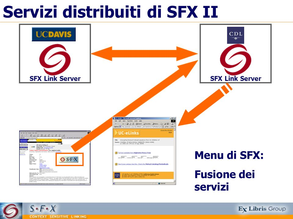 Servizi distribuiti di SFX II
